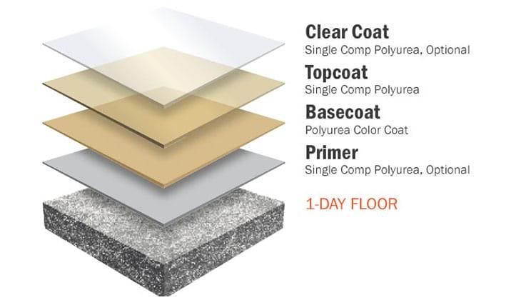 solid color flooring